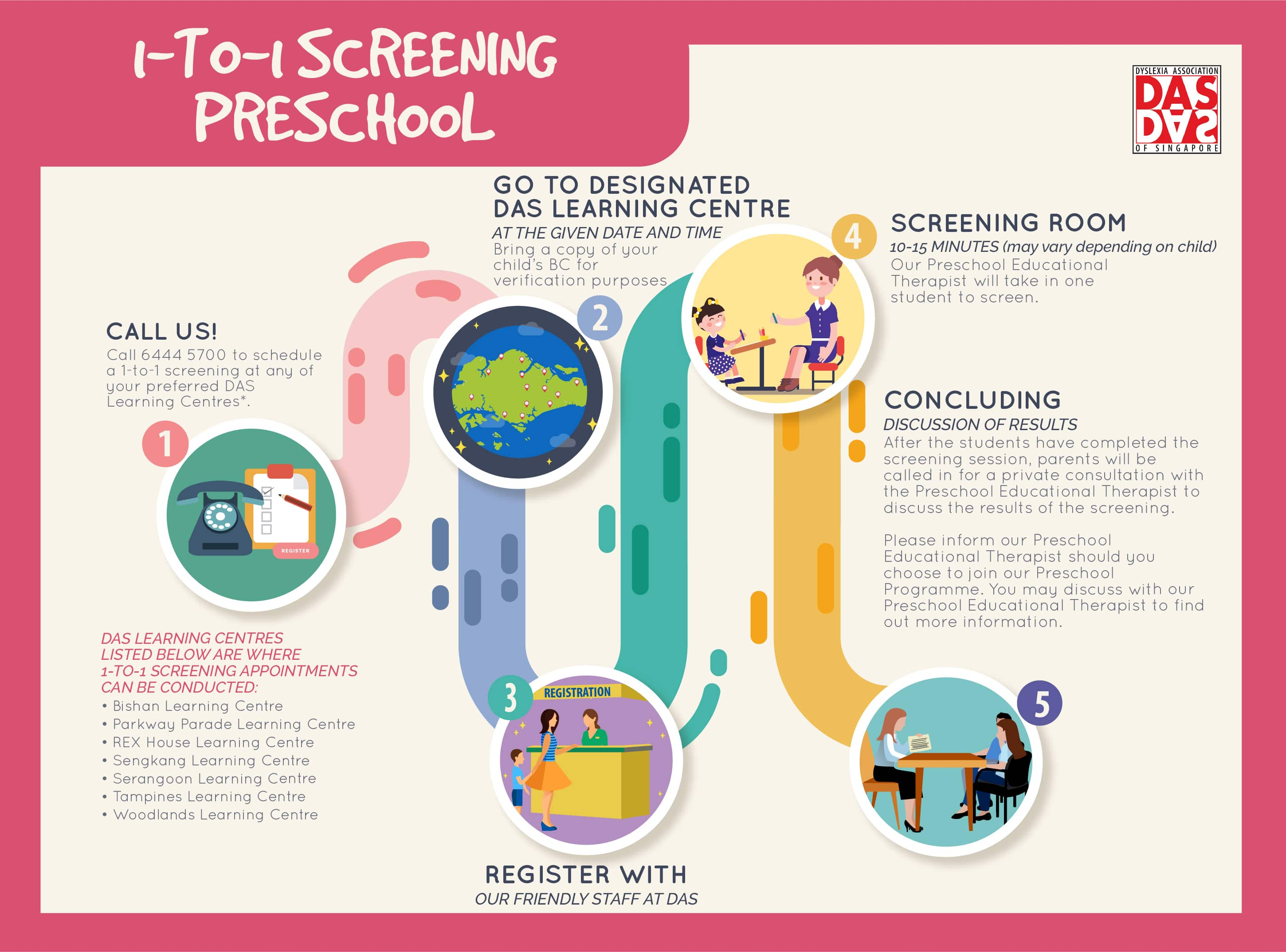 1 to 1 screening process 02 preschool min